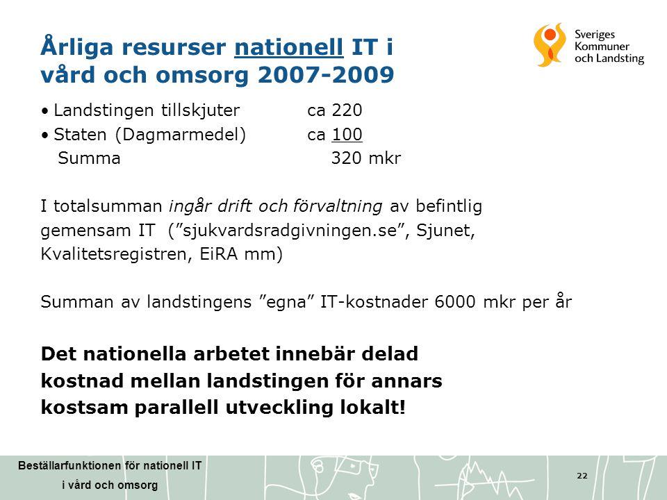 Beställarfunktionen för nationell IT i vård och omsorg 22 Årliga resurser nationell IT i vård och omsorg 2007-2009 •Landstingen tillskjuterca 220 •Sta