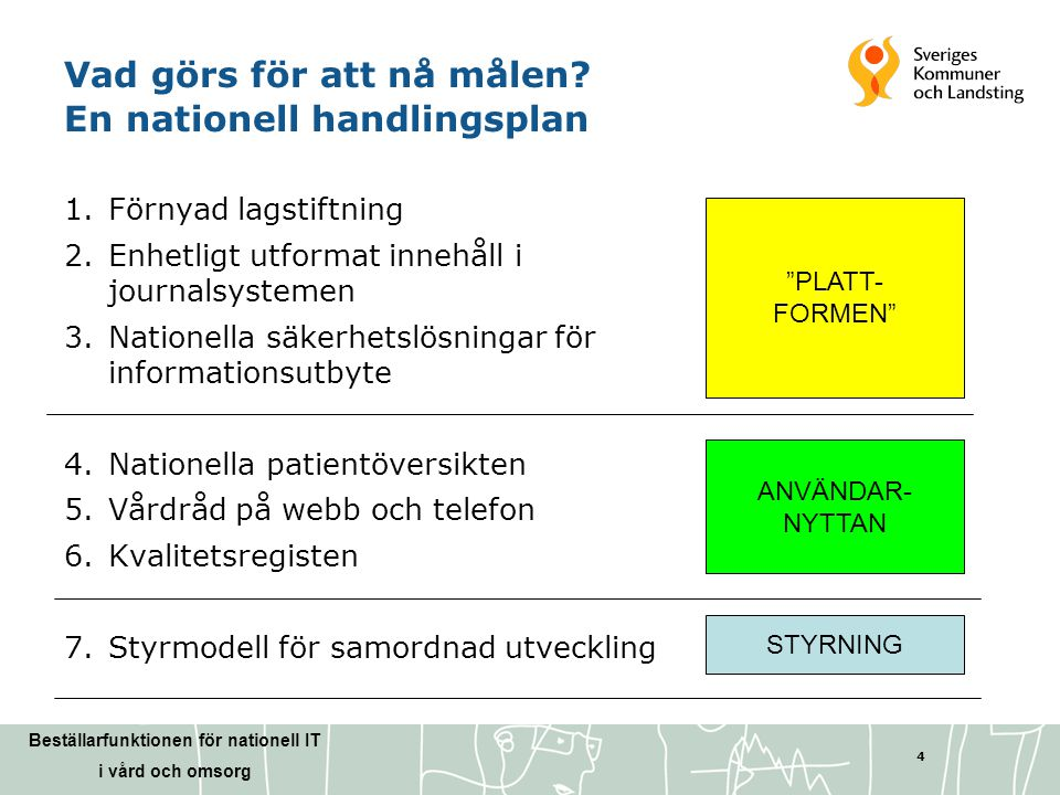 Beställarfunktionen för nationell IT i vård och omsorg 5 4.