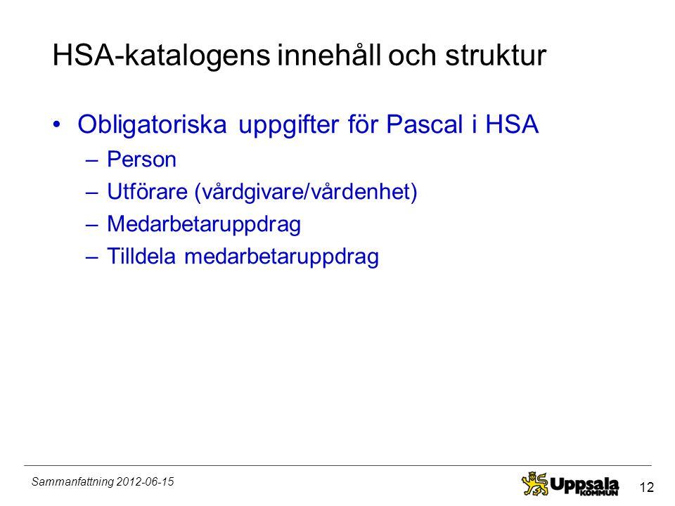 12 Sammanfattning 2012-06-15 HSA-katalogens innehåll och struktur •Obligatoriska uppgifter för Pascal i HSA –Person –Utförare (vårdgivare/vårdenhet) –