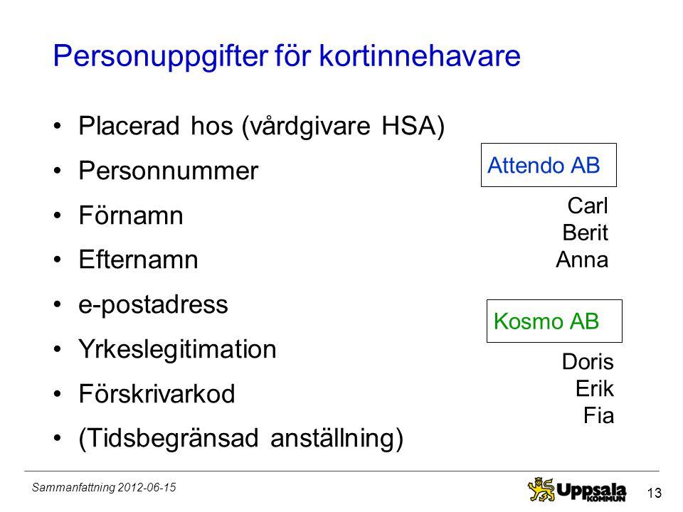 13 Sammanfattning 2012-06-15 Personuppgifter för kortinnehavare •Placerad hos (vårdgivare HSA) •Personnummer •Förnamn •Efternamn •e-postadress •Yrkesl
