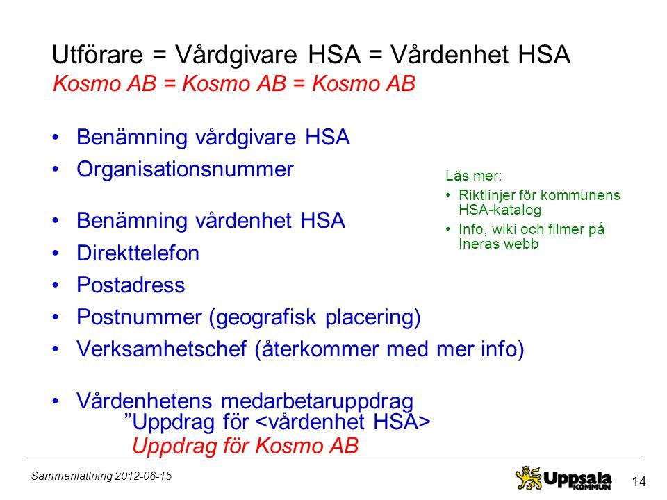 14 Sammanfattning 2012-06-15 Utförare = Vårdgivare HSA = Vårdenhet HSA •Benämning vårdgivare HSA •Organisationsnummer •Benämning vårdenhet HSA •Direkt
