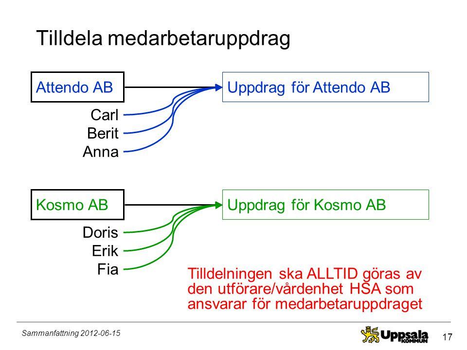 17 Sammanfattning 2012-06-15 Tilldela medarbetaruppdrag Attendo AB Kosmo AB Carl Berit Anna Doris Erik Fia Uppdrag för Attendo AB Uppdrag för Kosmo AB