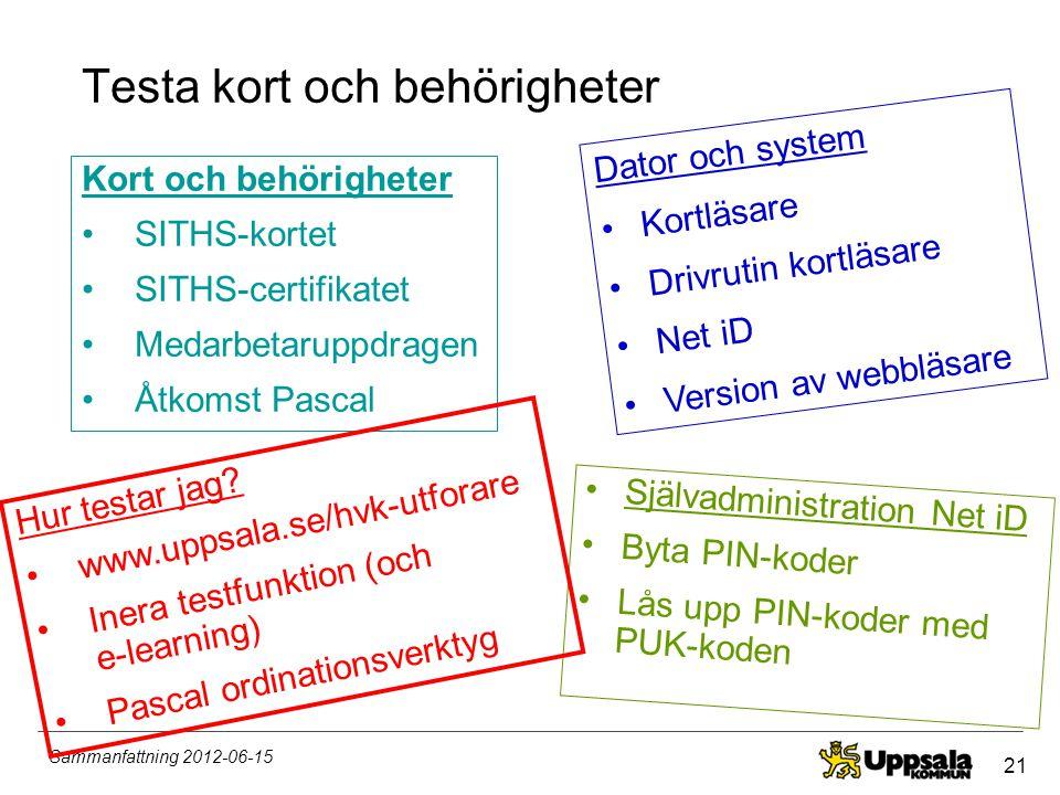 21 Sammanfattning 2012-06-15 Testa kort och behörigheter Kort och behörigheter •SITHS-kortet •SITHS-certifikatet •Medarbetaruppdragen •Åtkomst Pascal