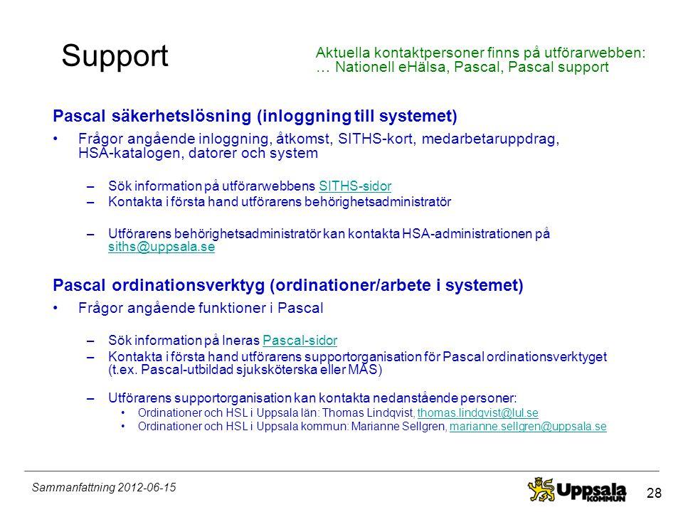 28 Sammanfattning 2012-06-15 Support Pascal säkerhetslösning (inloggning till systemet) •Frågor angående inloggning, åtkomst, SITHS-kort, medarbetarup