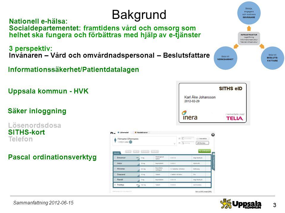 3 Sammanfattning 2012-06-15 3 Bakgrund Informationssäkerhet/Patientdatalagen Säker inloggning Lösenordsdosa SITHS-kort Telefon Uppsala kommun - HVK Pa