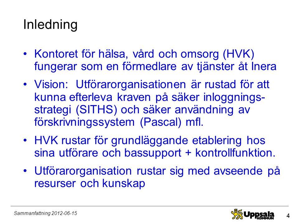 4 Sammanfattning 2012-06-15 4 Inledning •Kontoret för hälsa, vård och omsorg (HVK) fungerar som en förmedlare av tjänster åt Inera •Vision: Utförarorg
