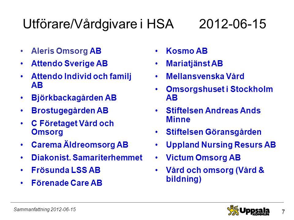 7 Sammanfattning 2012-06-15 Utförare/Vårdgivare i HSA2012-06-15 •Aleris Omsorg AB •Attendo Sverige AB •Attendo Individ och familj AB •Björkbackagården