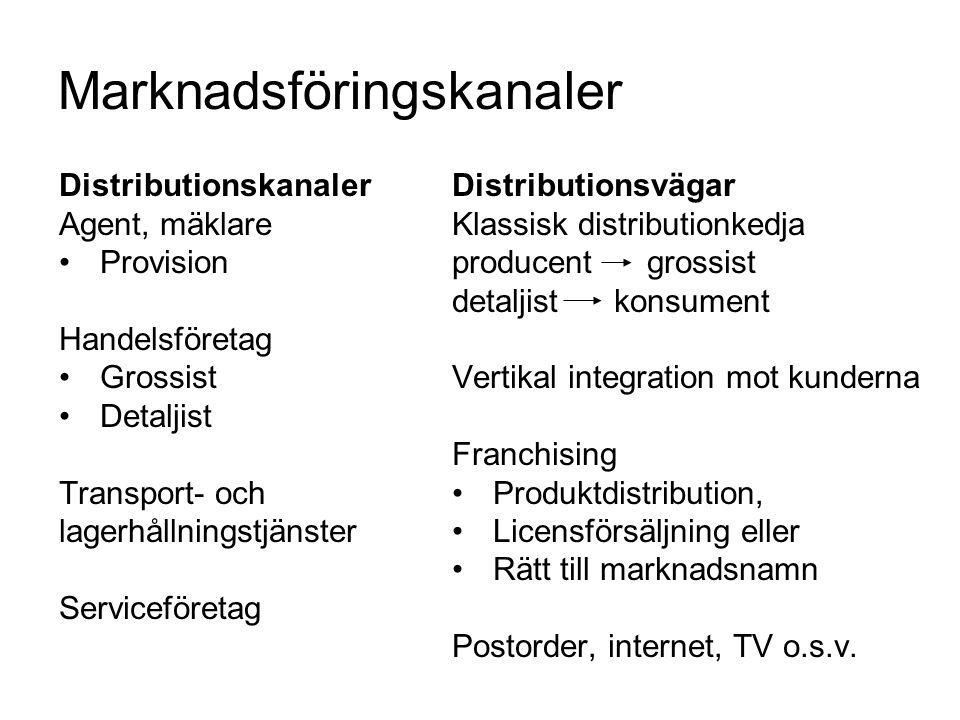 Marknadsföringskanaler Distributionskanaler Agent, mäklare •Provision Handelsföretag •Grossist •Detaljist Transport- och lagerhållningstjänster Servic
