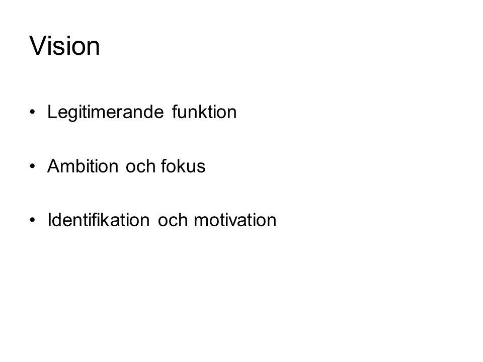 Vision •Legitimerande funktion •Ambition och fokus •Identifikation och motivation