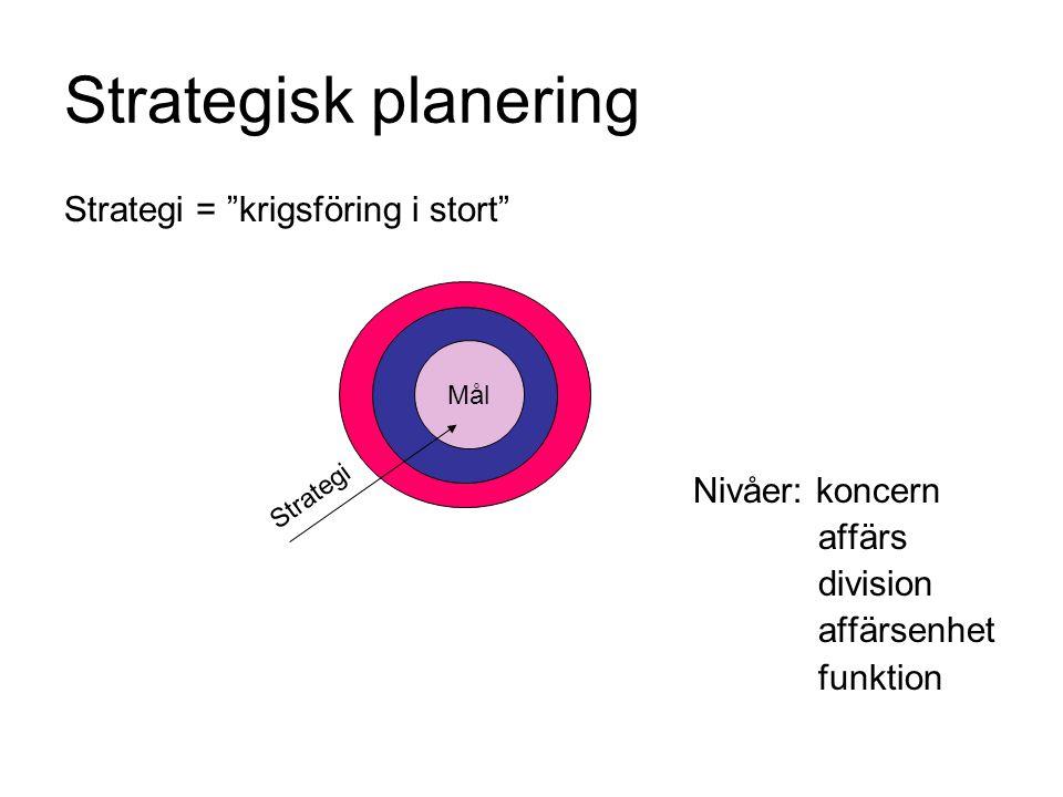 """Strategisk planering Strategi = """"krigsföring i stort"""" Nivåer: koncern affärs division affärsenhet funktion Mål Strategi"""