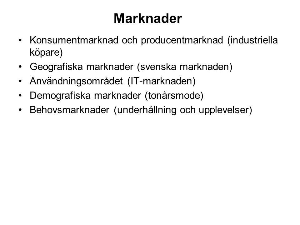 Marknader •Konsumentmarknad och producentmarknad (industriella köpare) •Geografiska marknader (svenska marknaden) •Användningsområdet (IT-marknaden) •Demografiska marknader (tonårsmode) •Behovsmarknader (underhållning och upplevelser)