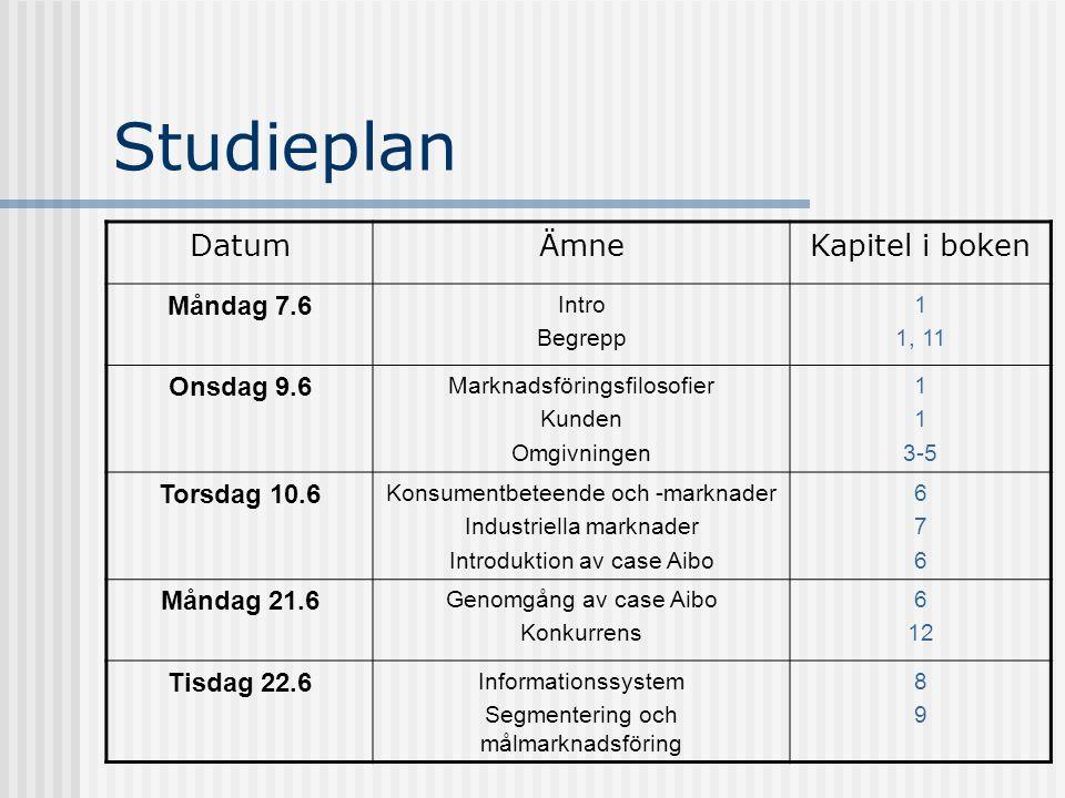 Studieplan DatumÄmneKapitel i boken Måndag 7.6 Intro Begrepp 1 1, 11 Onsdag 9.6 Marknadsföringsfilosofier Kunden Omgivningen 1 3-5 Torsdag 10.6 Konsum