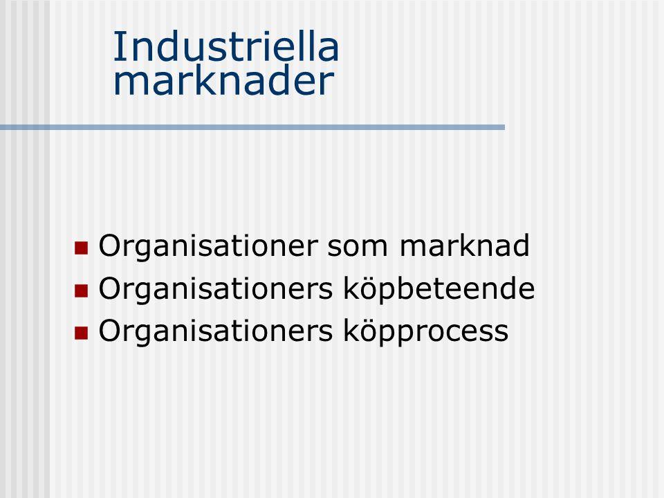 Industriella marknader  Organisationer som marknad  Organisationers köpbeteende  Organisationers köpprocess
