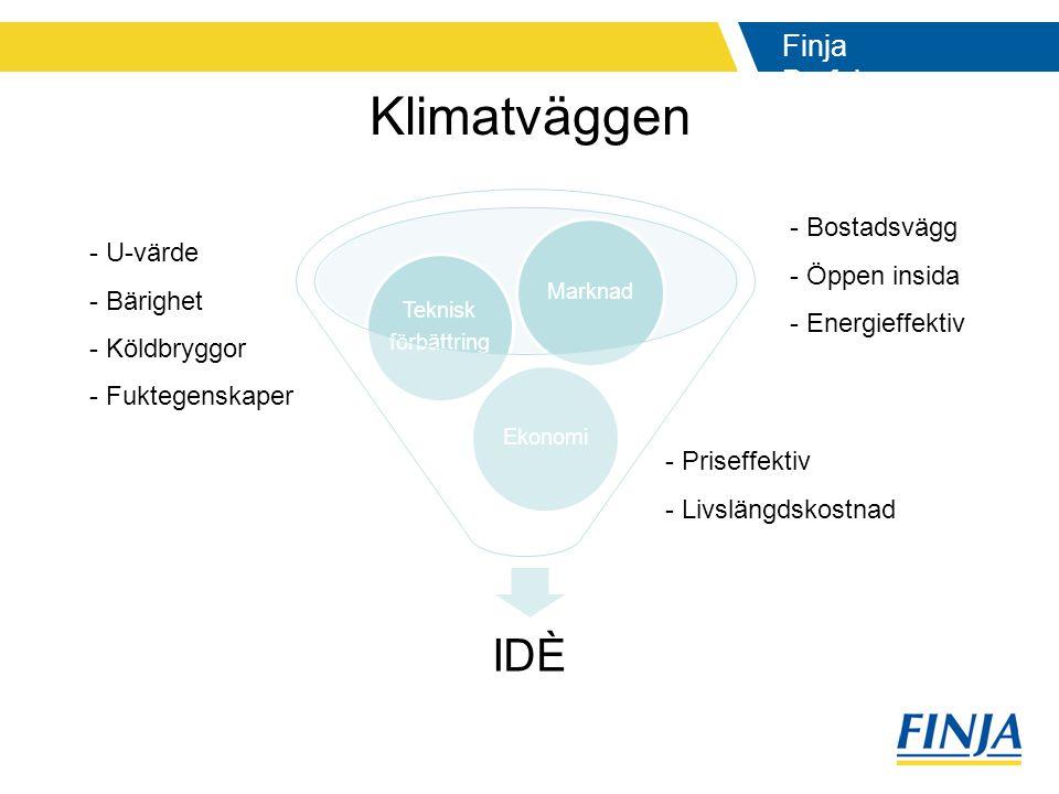 Finja Prefab Klimatväggen Idé Utvecklings- avdelning Beslut om förstudie Utvecklings- fasen Marknads- föringsfasen