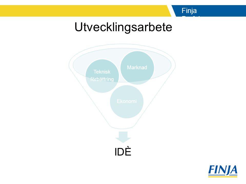 Finja Prefab Utvecklingsarbete Idé Utvecklings- avdelning Beslut om förstudie Utvecklings- fasen Marknads- föringsfasen