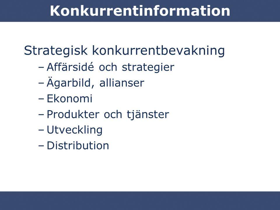 Konkurrentinformation Strategisk konkurrentbevakning –Affärsidé och strategier –Ägarbild, allianser –Ekonomi –Produkter och tjänster –Utveckling –Distribution