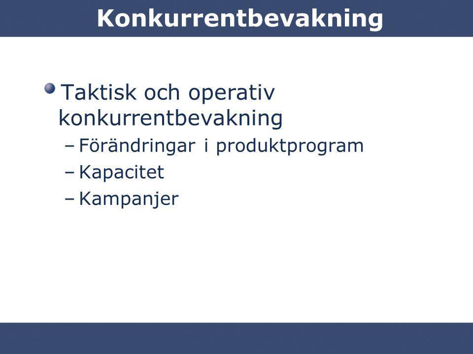 Konkurrentbevakning Taktisk och operativ konkurrentbevakning –Förändringar i produktprogram –Kapacitet –Kampanjer