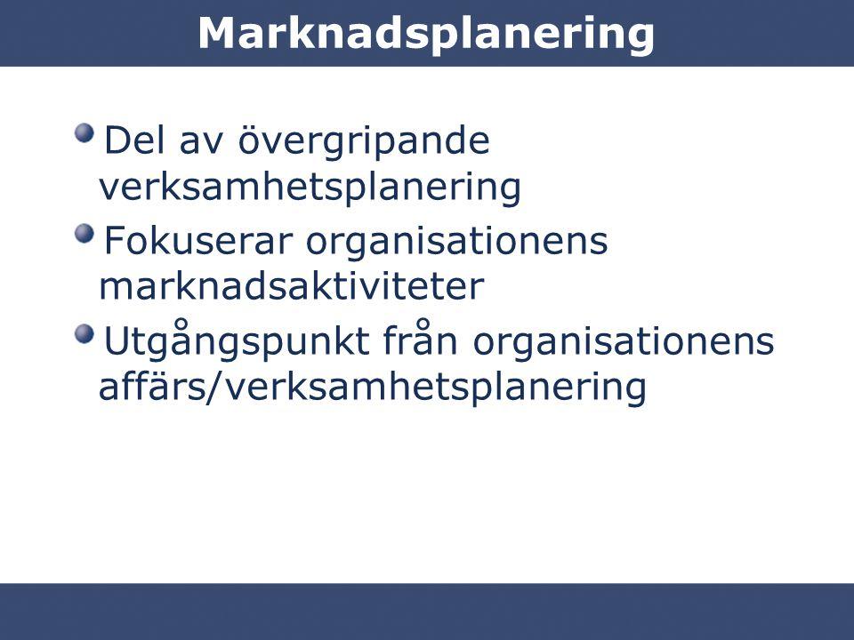 Marknadsplanering Del av övergripande verksamhetsplanering Fokuserar organisationens marknadsaktiviteter Utgångspunkt från organisationens affärs/verksamhetsplanering