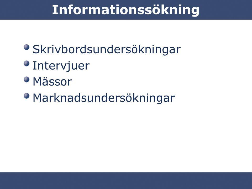 Informationssökning Skrivbordsundersökningar Intervjuer Mässor Marknadsundersökningar