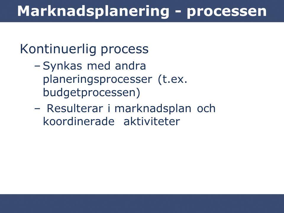 Marknadsplanering - processen Kontinuerlig process –Synkas med andra planeringsprocesser (t.ex.
