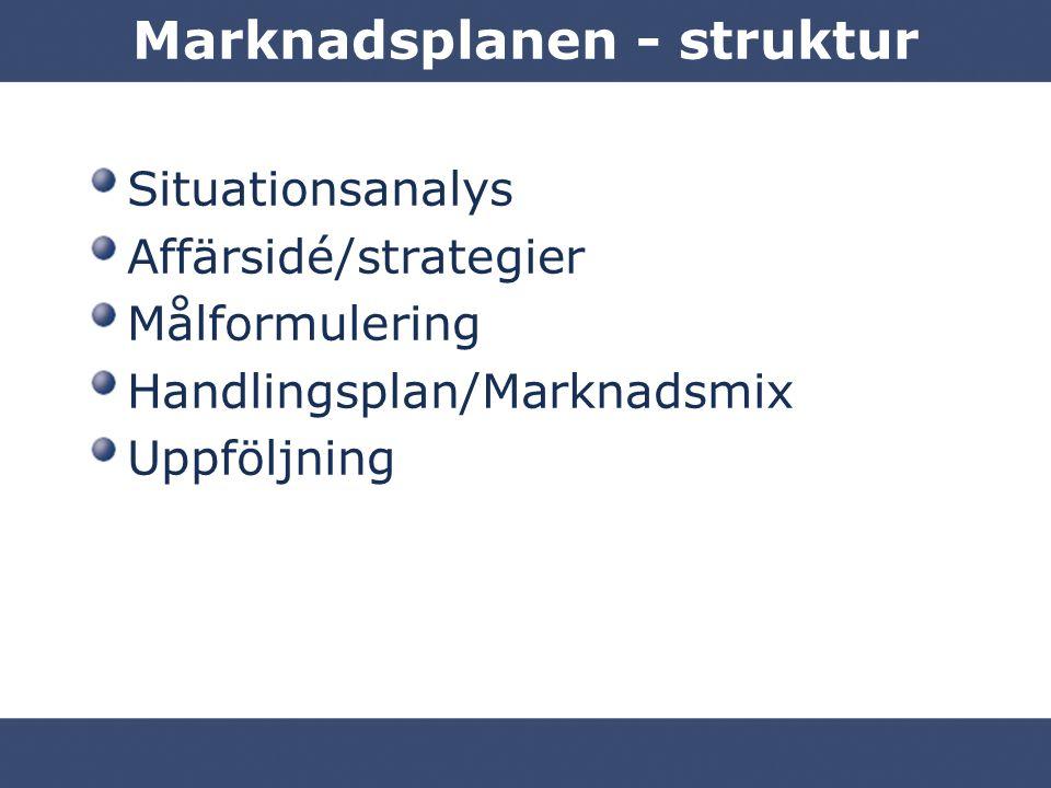 Marknadsplanen - struktur Situationsanalys Affärsidé/strategier Målformulering Handlingsplan/Marknadsmix Uppföljning