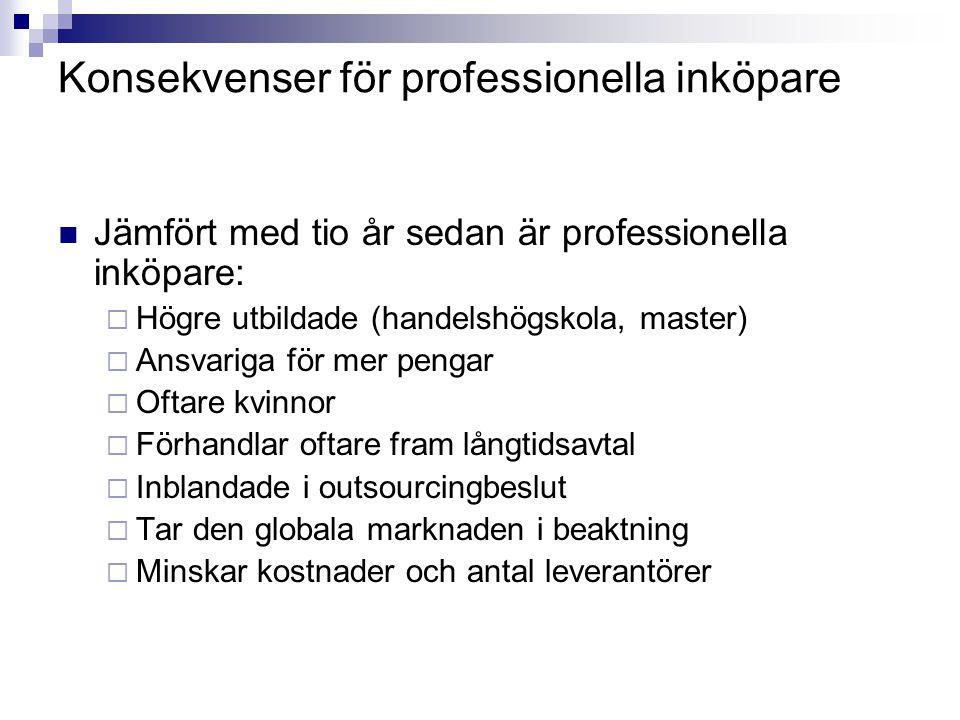  Jämfört med tio år sedan är professionella inköpare:  Högre utbildade (handelshögskola, master)  Ansvariga för mer pengar  Oftare kvinnor  Förha