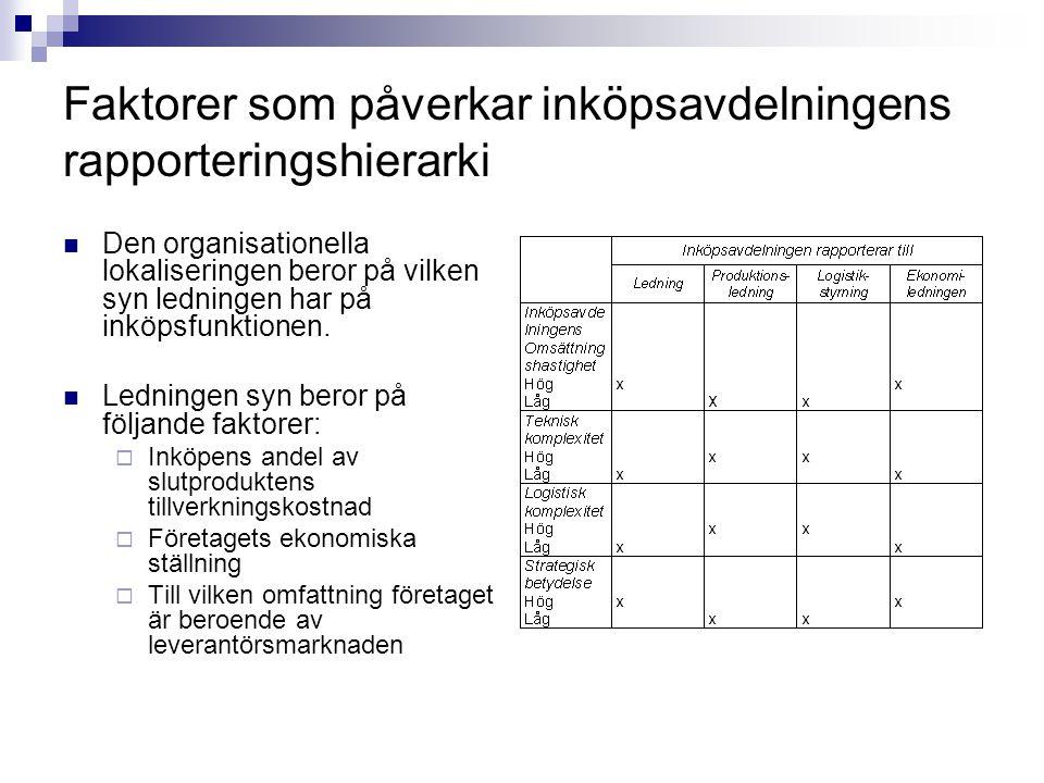 Faktorer som påverkar inköpsavdelningens rapporteringshierarki  Den organisationella lokaliseringen beror på vilken syn ledningen har på inköpsfunkti