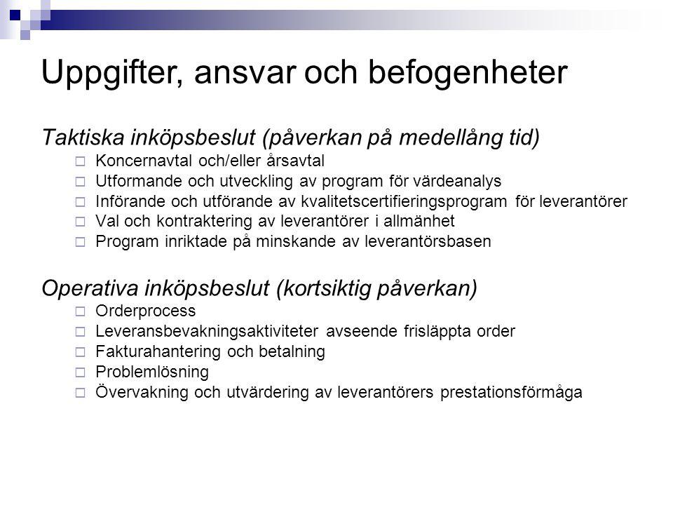 Taktiska inköpsbeslut (påverkan på medellång tid)  Koncernavtal och/eller årsavtal  Utformande och utveckling av program för värdeanalys  Införande