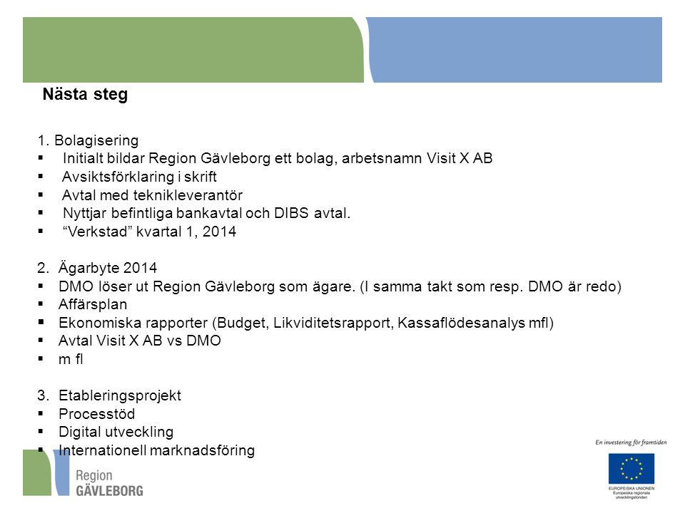 Nästa steg 1. Bolagisering  Initialt bildar Region Gävleborg ett bolag, arbetsnamn Visit X AB  Avsiktsförklaring i skrift  Avtal med teknikleverant
