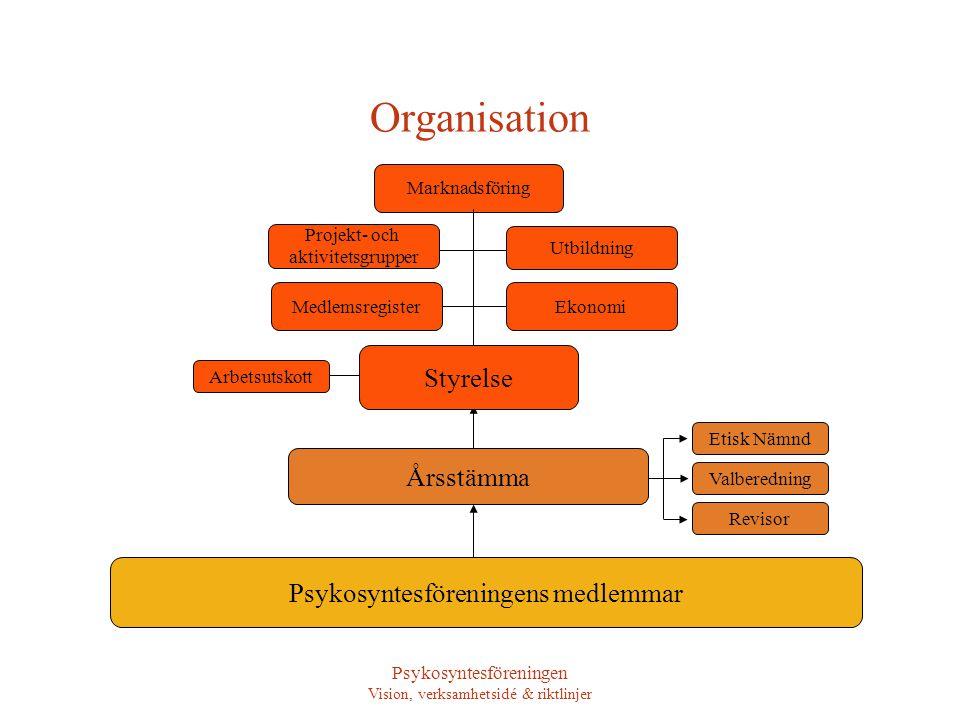 Psykosyntesföreningen Vision, verksamhetsidé & riktlinjer Organisation Psykosyntesföreningens medlemmar Årsstämma Styrelse Etisk Nämnd Valberedning Revisor Arbetsutskott Utbildning Ekonomi Projekt- och aktivitetsgrupper Medlemsregister Marknadsföring