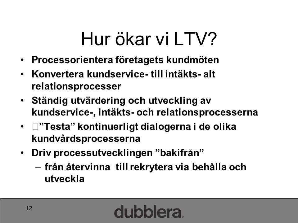 12 •Processorientera företagets kundmöten •Konvertera kundservice- till intäkts- alt relationsprocesser •Ständig utvärdering och utveckling av kundservice-, intäkts- och relationsprocesserna • Testa kontinuerligt dialogerna i de olika kundvårdsprocesserna •Driv processutvecklingen bakifrån –från återvinna till rekrytera via behålla och utveckla Hur ökar vi LTV?