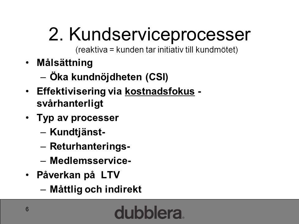 7 Produktfokus Kundorientering Kundvärdering Intäktsprocesser Produktionsprocesser Kundservicepro cesser 4 2 13 Processorienterad marknadsföring Öka LTV!