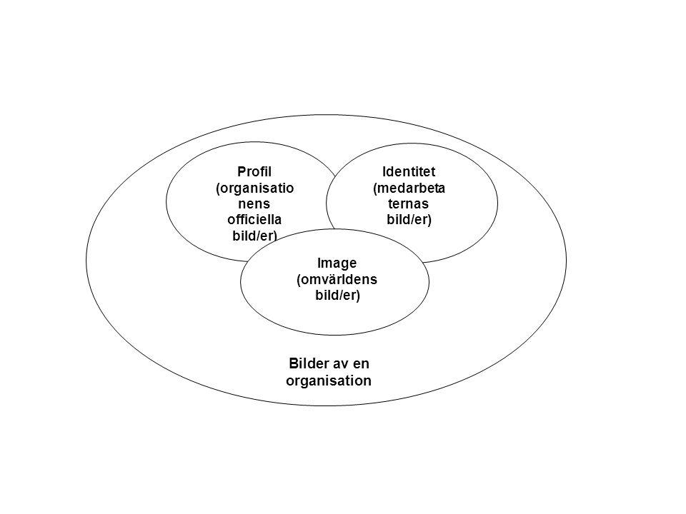 Profil (organisatio nens officiella bild/er) Identitet (medarbeta ternas bild/er) Bilder av en organisation Image (omvärldens bild/er)