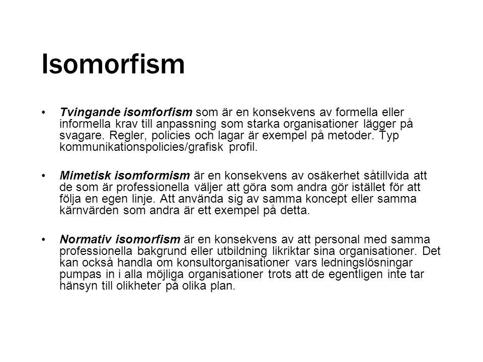 Isomorfism • Tvingande isomforfism som är en konsekvens av formella eller informella krav till anpassning som starka organisationer lägger på svagare.