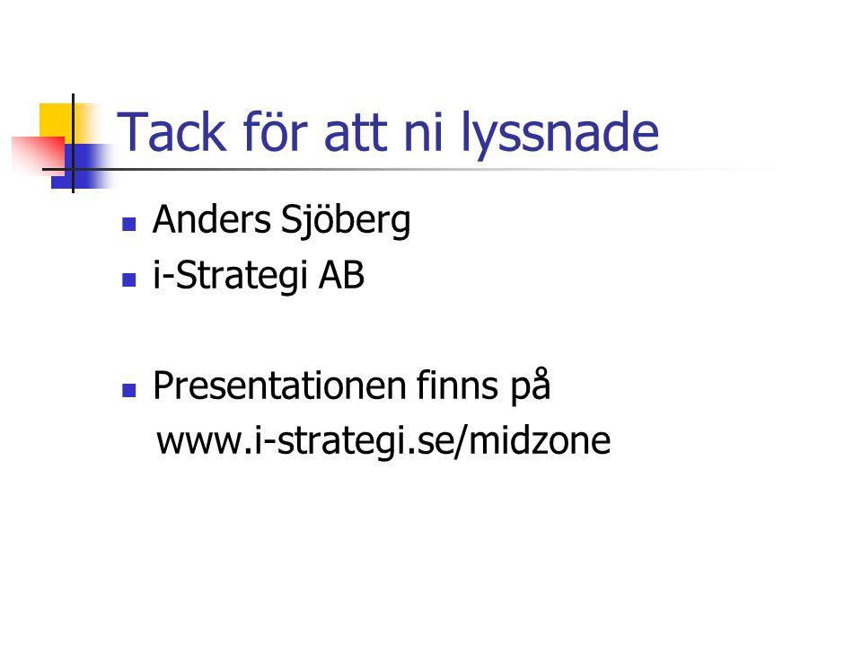 Tack för att ni lyssnade  Anders Sjöberg  i-Strategi AB  Presentationen finns på www.i-strategi.se/midzone