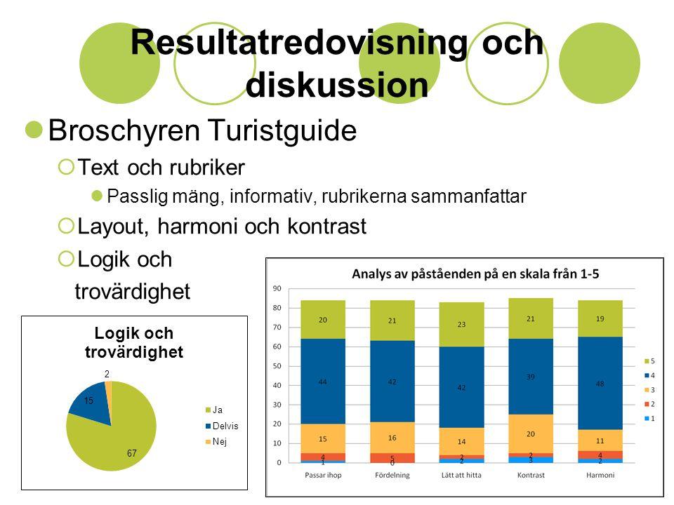 Resultatredovisning och diskussion  Broschyren Turistguide  Text och rubriker  Passlig mäng, informativ, rubrikerna sammanfattar  Layout, harmoni och kontrast  Logik och trovärdighet