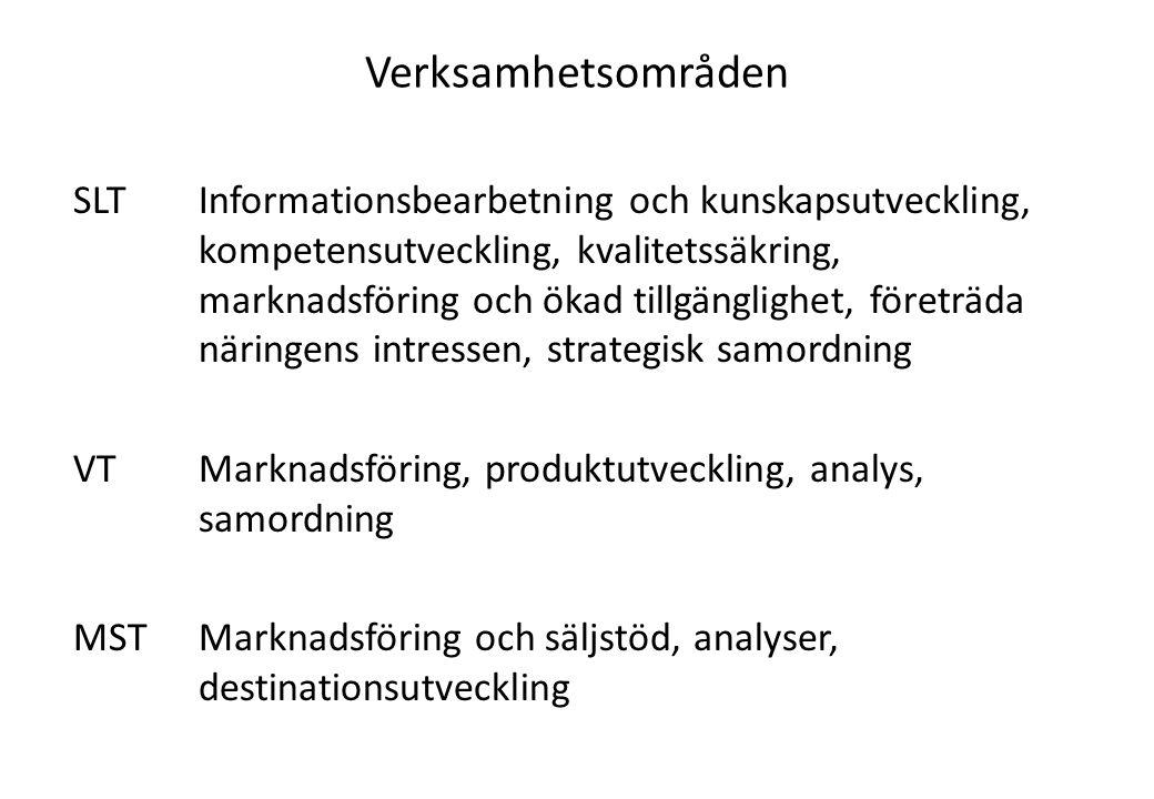 Verksamhetsområden SLTInformationsbearbetning och kunskapsutveckling, kompetensutveckling, kvalitetssäkring, marknadsföring och ökad tillgänglighet, f