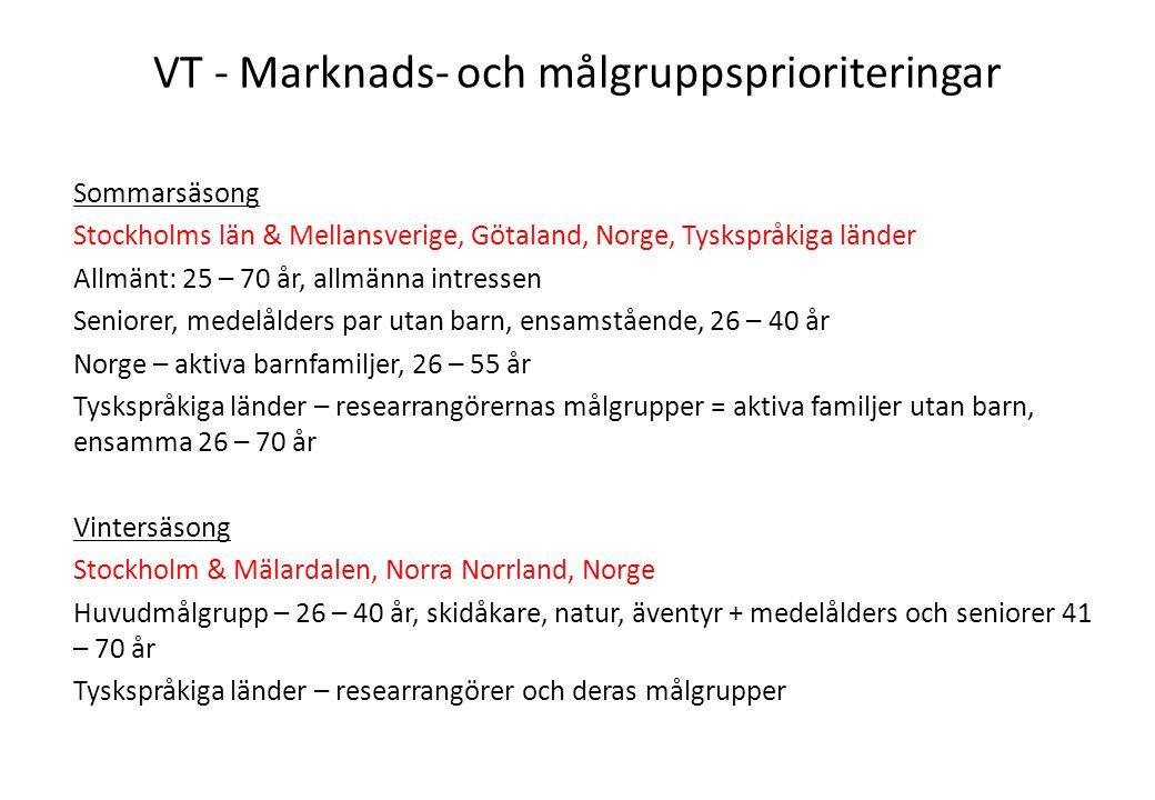 VT - Marknads- och målgruppsprioriteringar Sommarsäsong Stockholms län & Mellansverige, Götaland, Norge, Tyskspråkiga länder Allmänt: 25 – 70 år, allm