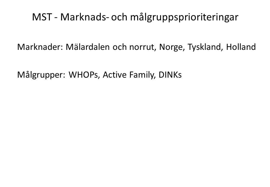 MST - Marknads- och målgruppsprioriteringar Marknader: Mälardalen och norrut, Norge, Tyskland, Holland Målgrupper: WHOPs, Active Family, DINKs