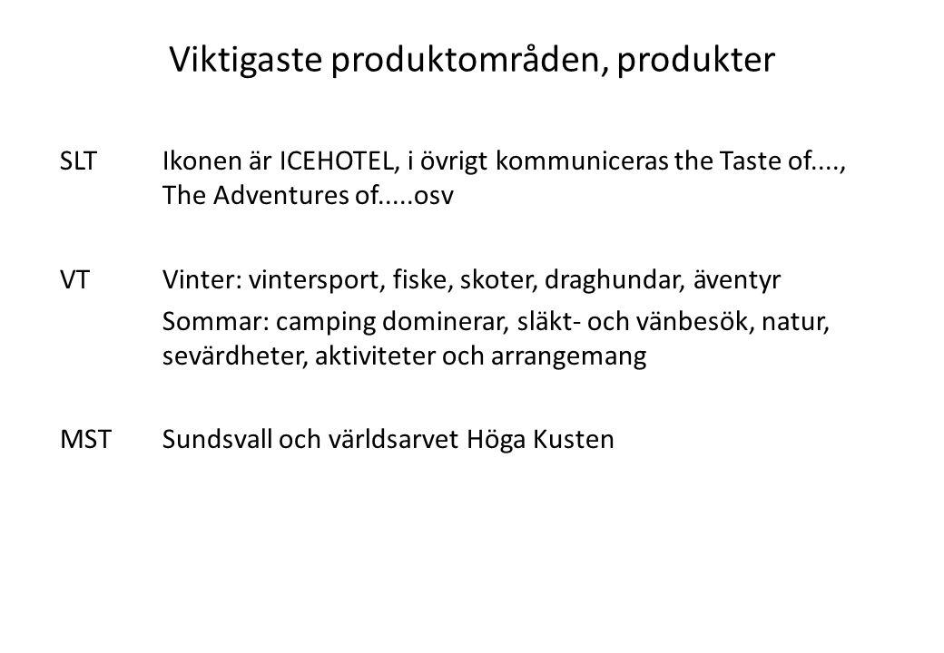 Viktigaste produktområden, produkter SLTIkonen är ICEHOTEL, i övrigt kommuniceras the Taste of...., The Adventures of.....osv VTVinter: vintersport, f