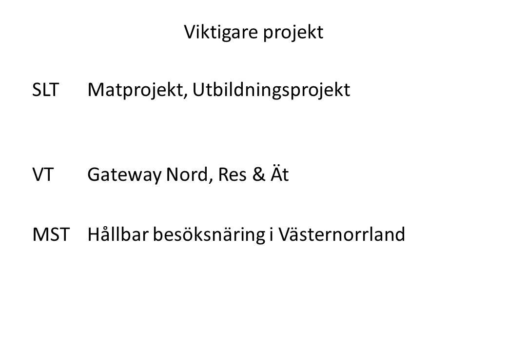 Viktigare projekt SLTMatprojekt, Utbildningsprojekt VTGateway Nord, Res & Ät MSTHållbar besöksnäring i Västernorrland