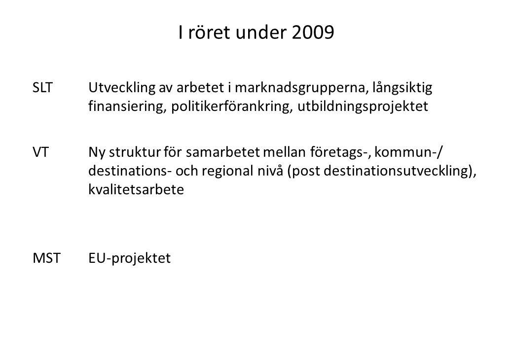 I röret under 2009 SLTUtveckling av arbetet i marknadsgrupperna, långsiktig finansiering, politikerförankring, utbildningsprojektet VTNy struktur för samarbetet mellan företags-, kommun-/ destinations- och regional nivå (post destinationsutveckling), kvalitetsarbete MSTEU-projektet