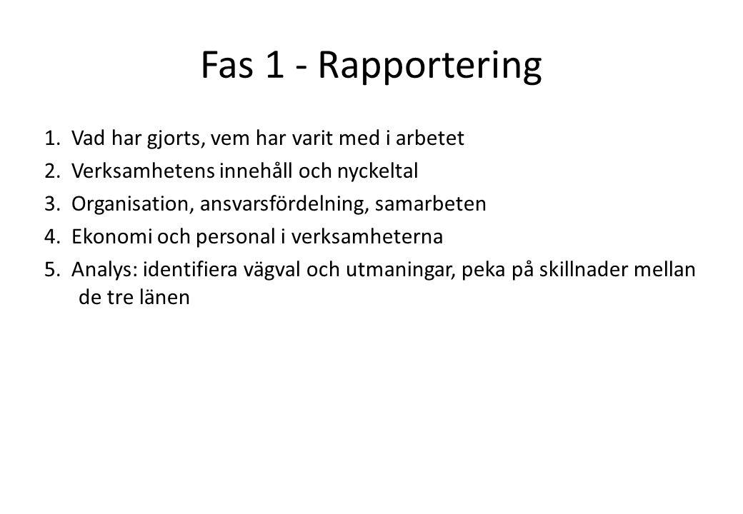 Fas 1 - Rapportering 1. Vad har gjorts, vem har varit med i arbetet 2. Verksamhetens innehåll och nyckeltal 3. Organisation, ansvarsfördelning, samarb