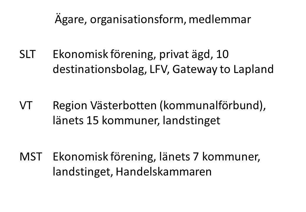 Ägare, organisationsform, medlemmar SLTEkonomisk förening, privat ägd, 10 destinationsbolag, LFV, Gateway to Lapland VTRegion Västerbotten (kommunalförbund), länets 15 kommuner, landstinget MSTEkonomisk förening, länets 7 kommuner, landstinget, Handelskammaren