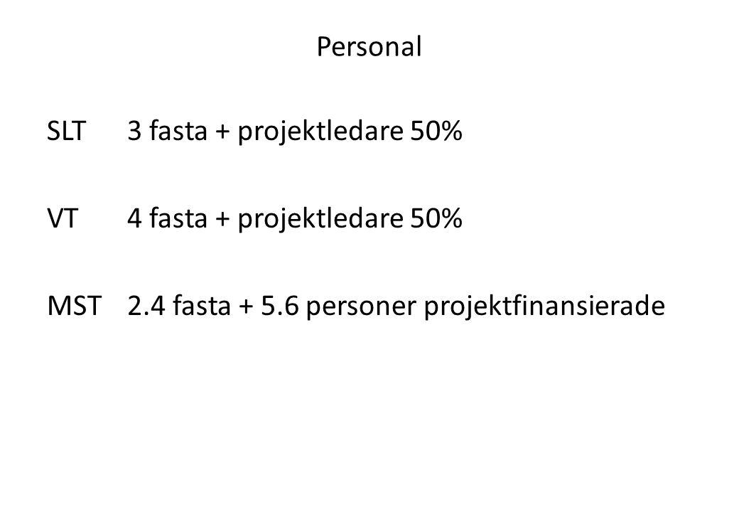 Personal SLT3 fasta + projektledare 50% VT4 fasta + projektledare 50% MST2.4 fasta + 5.6 personer projektfinansierade