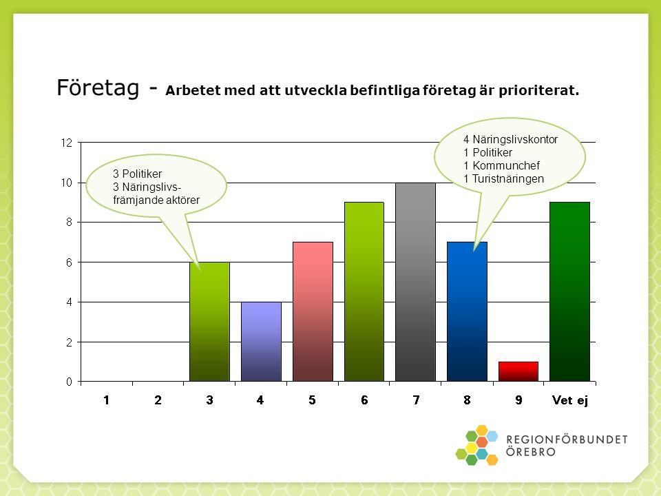 Kompetens - Örebroregionen attraherar idag kompetens till våra företag, organisationer och universitet.