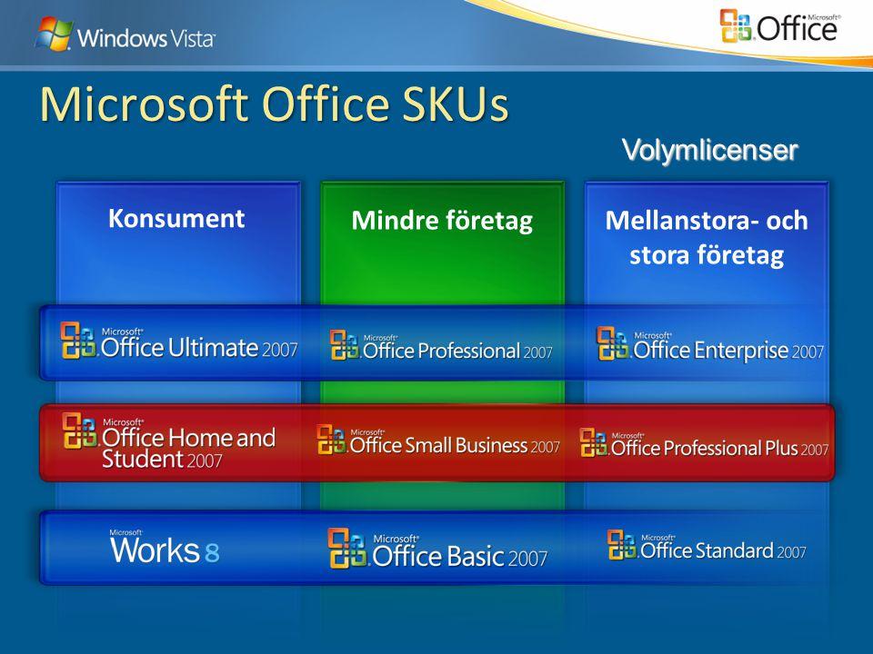 Volymlicenser Konsument Mindre företagMellanstora- och stora företag Microsoft Office SKUs