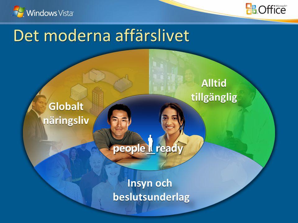 Det moderna affärslivet Globalt näringsliv Alltid tillgänglig Insyn och beslutsunderlag