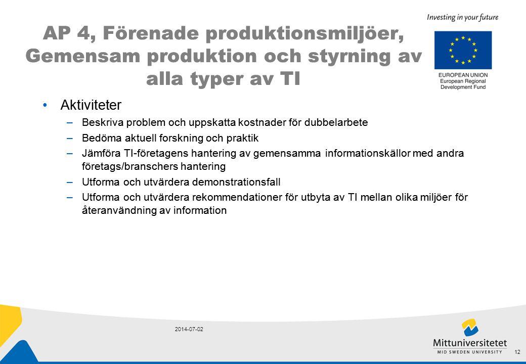 AP 4, Förenade produktionsmiljöer, Gemensam produktion och styrning av alla typer av TI 2014-07-02 12 •Aktiviteter –Beskriva problem och uppskatta kostnader för dubbelarbete –Bedöma aktuell forskning och praktik –Jämföra TI-företagens hantering av gemensamma informationskällor med andra företags/branschers hantering –Utforma och utvärdera demonstrationsfall –Utforma och utvärdera rekommendationer för utbyta av TI mellan olika miljöer för återanvändning av information AP 4, Förenade produktionsmiljöer, Gemensam produktion och styrning av alla typer av TI •Aktiviteter –Beskriva problem och uppskatta kostnader för dubbelarbete –Bedöma aktuell forskning och praktik –Jämföra TI-företagens hantering av gemensamma informationskällor med andra företags/branschers hantering –Utforma och utvärdera demonstrationsfall –Utforma och utvärdera rekommendationer för utbyta av TI mellan olika miljöer för återanvändning av information