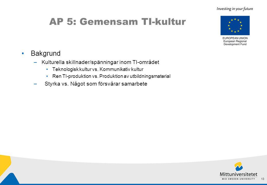 AP 5: Gemensam TI-kultur •Bakgrund –Kulturella skillnader/spänningar inom TI-området •Teknologisk kultur vs. Kommunikativ kultur •Ren TI-produktion vs